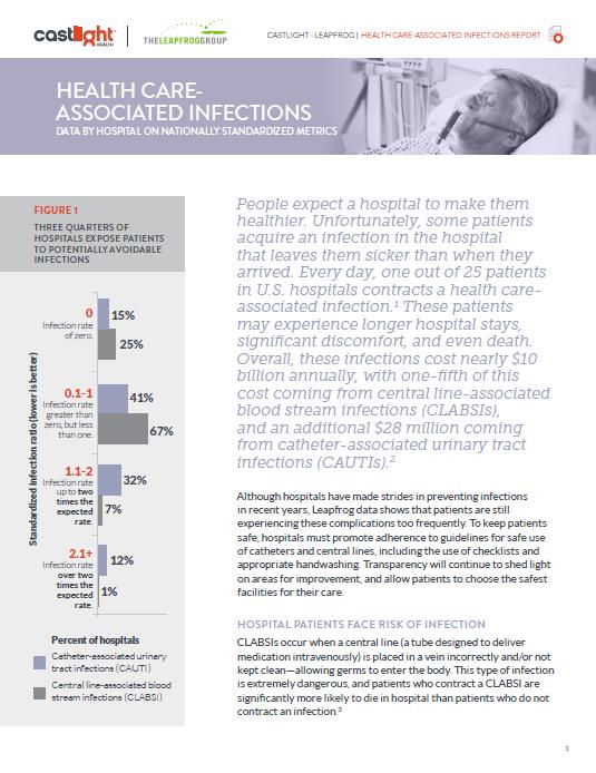Castlight Report Infections