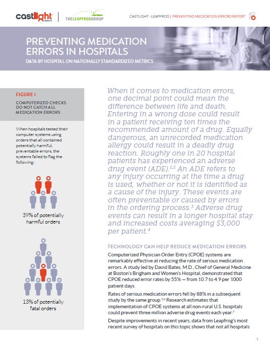 Castlight Report Medication Safety