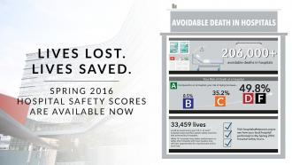 Hospital Safety Score Announcement